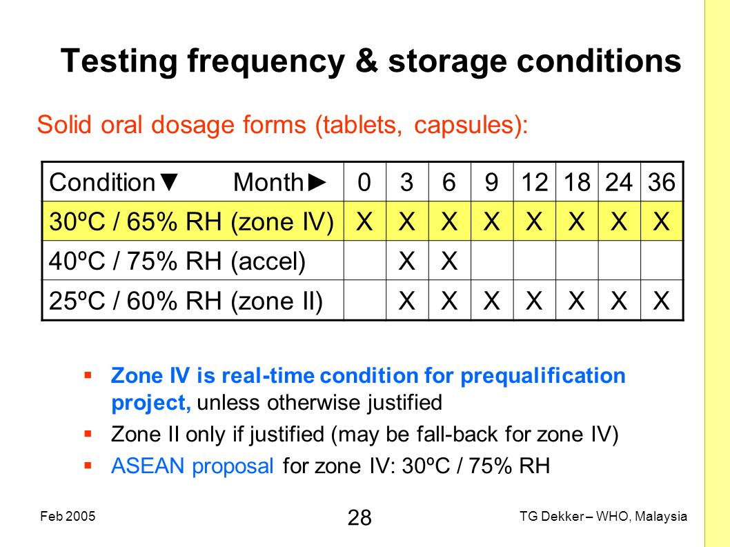 28 TG Dekker – WHO, MalaysiaFeb 2005 Testing frequency & storage conditions Solid oral dosage forms (tablets, capsules):  Zone IV is real-time condit