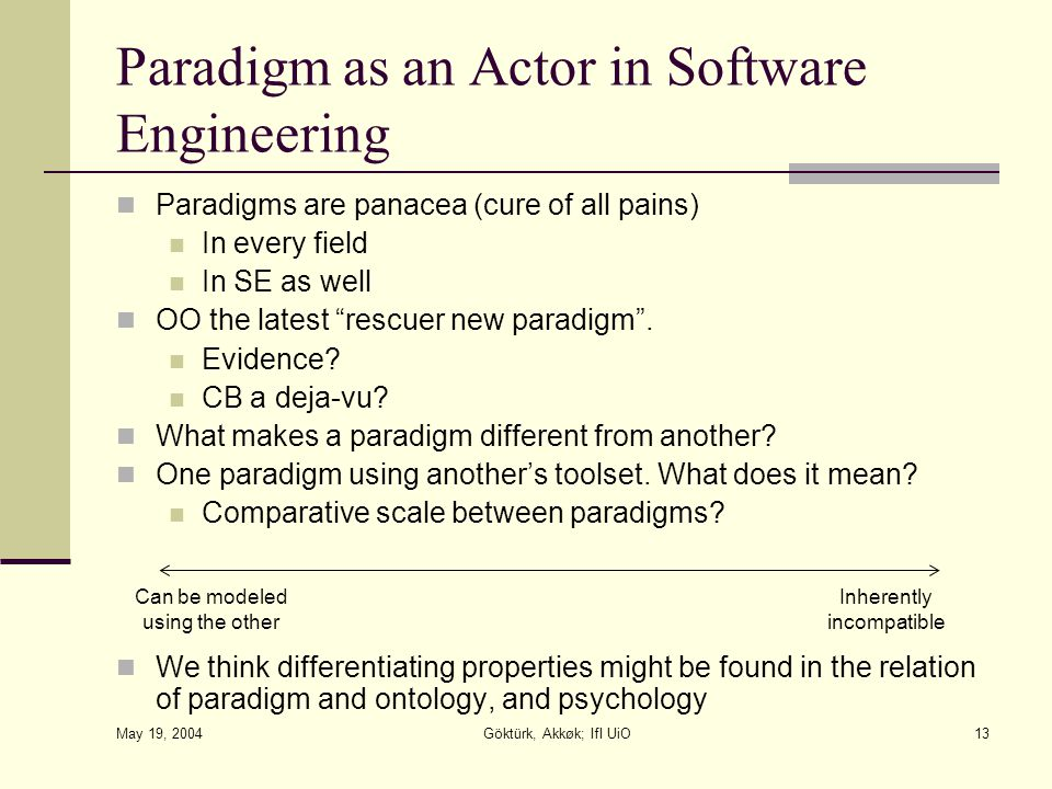 May 19, 2004 Göktürk, Akkøk; IfI UiO13 Paradigm as an Actor in Software Engineering Paradigms are panacea (cure of all pains) In every field In SE as well OO the latest rescuer new paradigm .