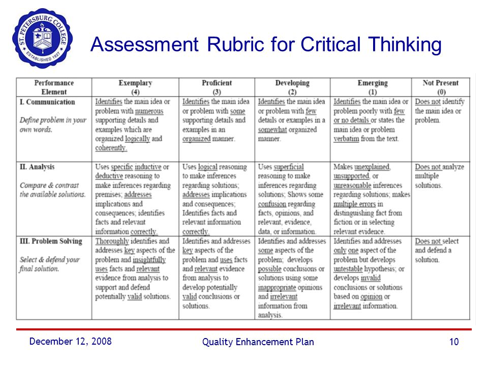 assessment of critical thinking essay