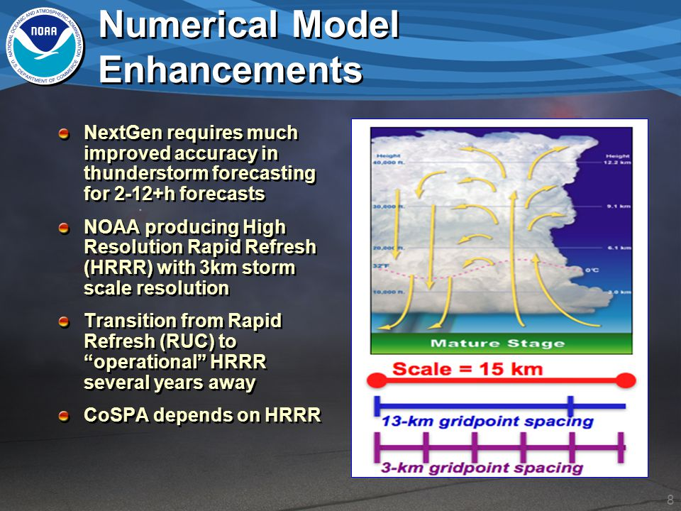8 Numerical Model Enhancements NextGen requires much improved accuracy in thunderstorm forecasting for 2-12+h forecasts NOAA producing High Resolution Rapid Refresh (HRRR) with 3km storm scale resolution Transition from Rapid Refresh (RUC) to operational HRRR several years away CoSPA depends on HRRR NextGen requires much improved accuracy in thunderstorm forecasting for 2-12+h forecasts NOAA producing High Resolution Rapid Refresh (HRRR) with 3km storm scale resolution Transition from Rapid Refresh (RUC) to operational HRRR several years away CoSPA depends on HRRR