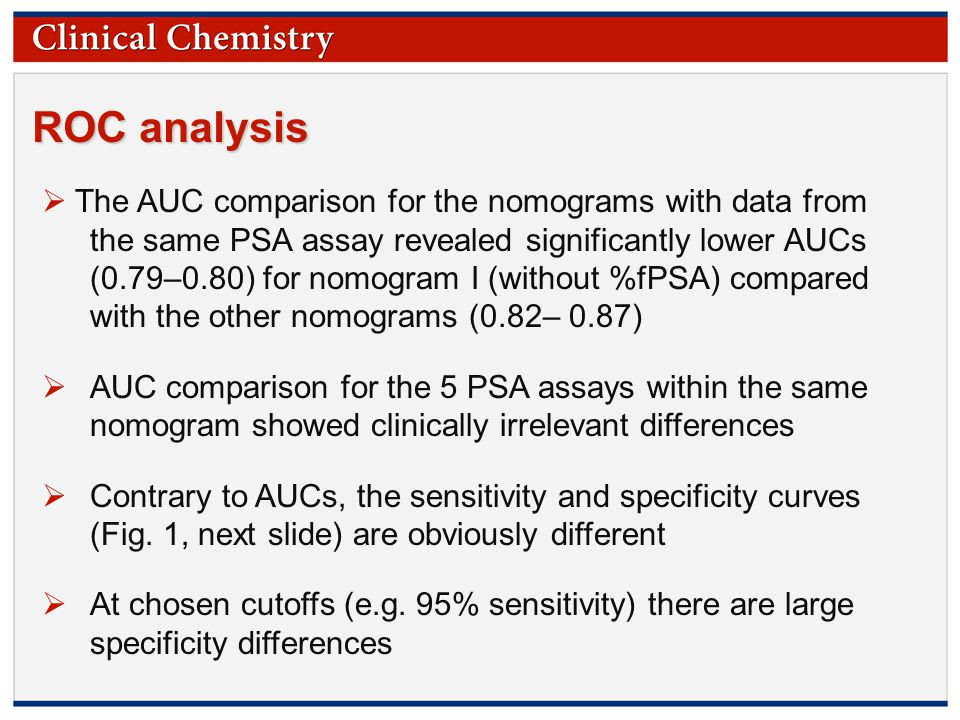 © Copyright 2009 by the American Association for Clinical Chemistry ROC analysis  The AUC comparison for the nomograms with data from the same PSA assay revealed significantly lower AUCs (0.79–0.80) for nomogram I (without %fPSA) compared with the other nomograms (0.82– 0.87)  AUC comparison for the 5 PSA assays within the same nomogram showed clinically irrelevant differences  Contrary to AUCs, the sensitivity and specificity curves (Fig.