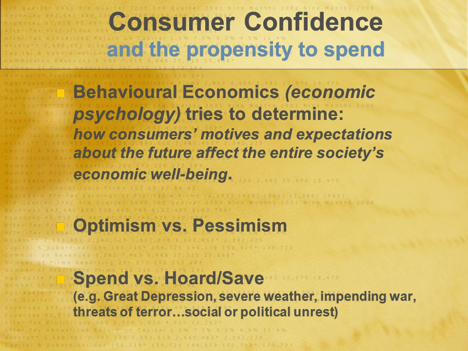 Consumer Confidence and the propensity to spend Behavioural Economics (economic psychology) tries to determine: how consumers' motives and expectations about the future affect the entire society's economic well-being.