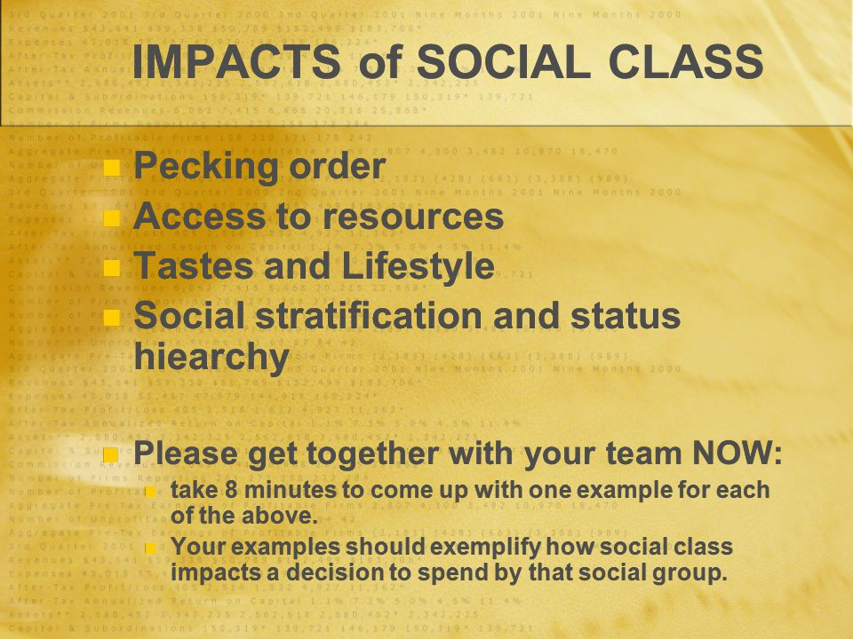 Measuring Social Class Why bother.What is the value to a marketer, advertiser, or product manager.