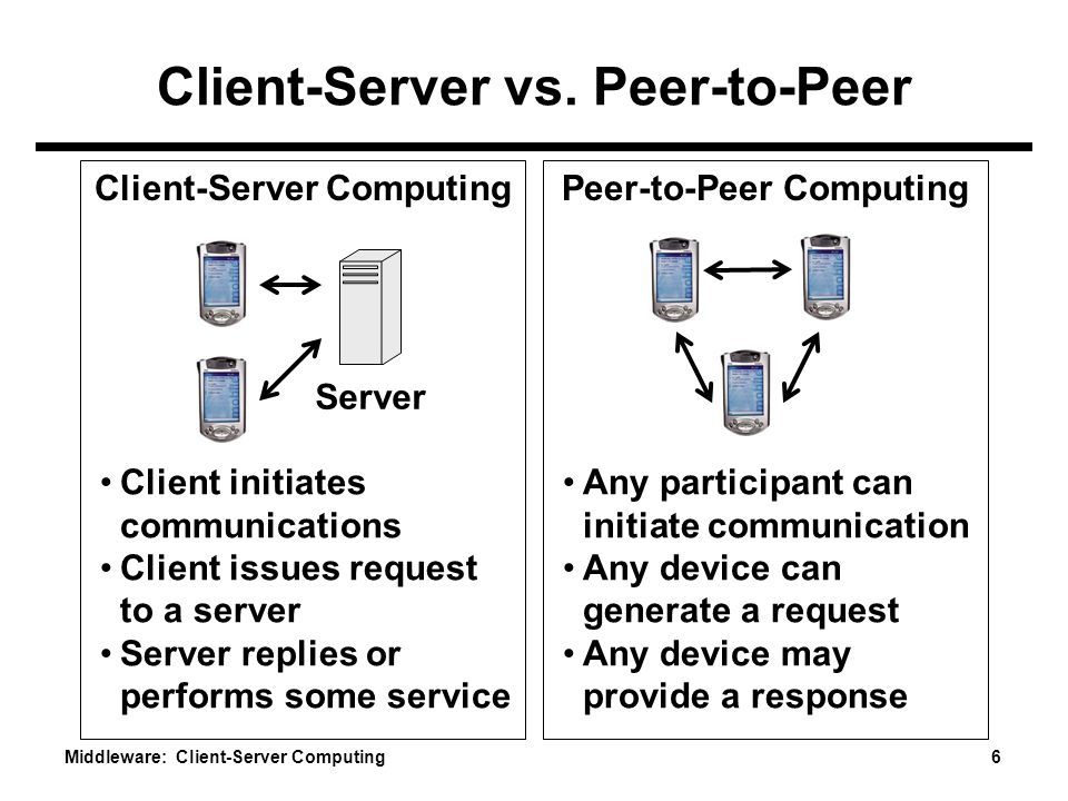 Middleware: Client-Server Computing 6 Client-Server Computing Client-Server vs.