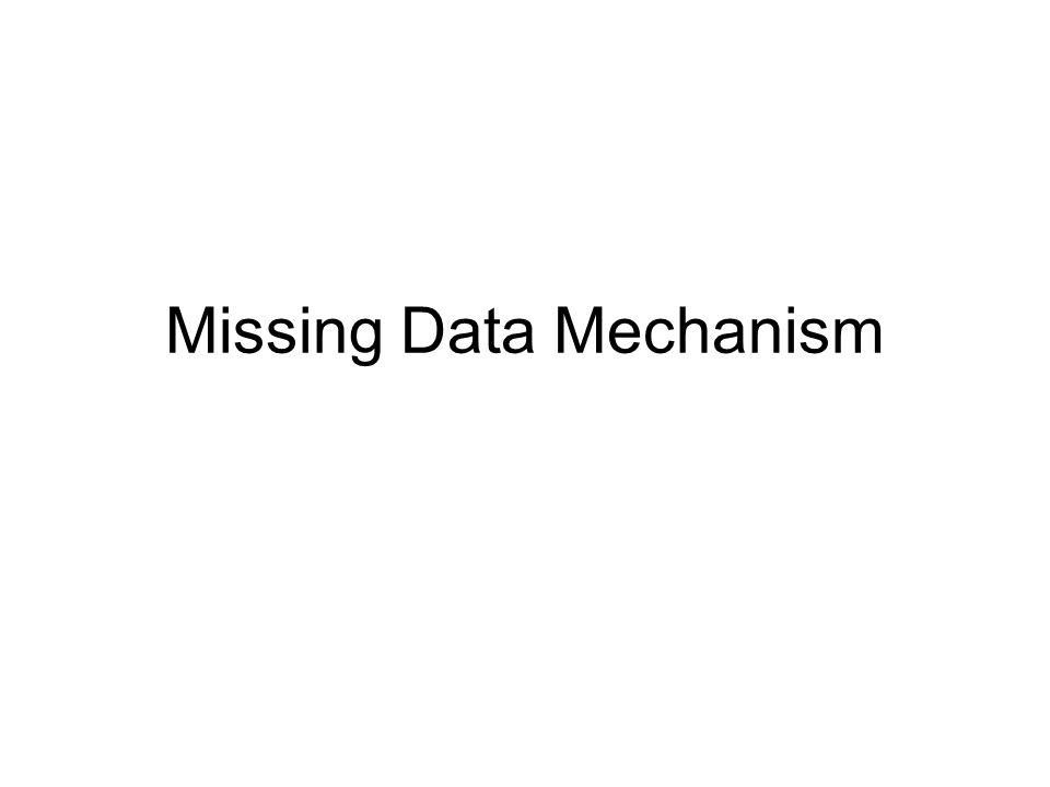 Missing Data Mechanism