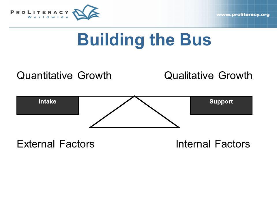 Quantitative Growth Qualitative Growth External Factors Internal Factors Building the Bus IntakeSupport