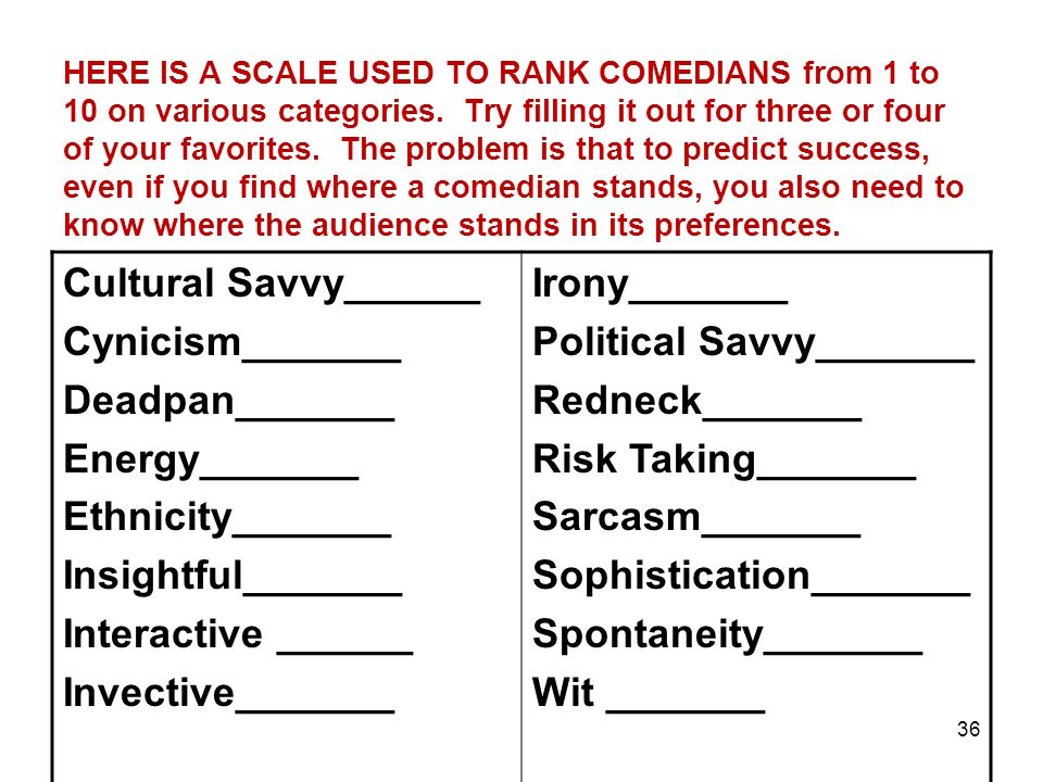 36 HERE IS A SCALE USED TO RANK COMEDIANS from 1 to 10 on various categories.