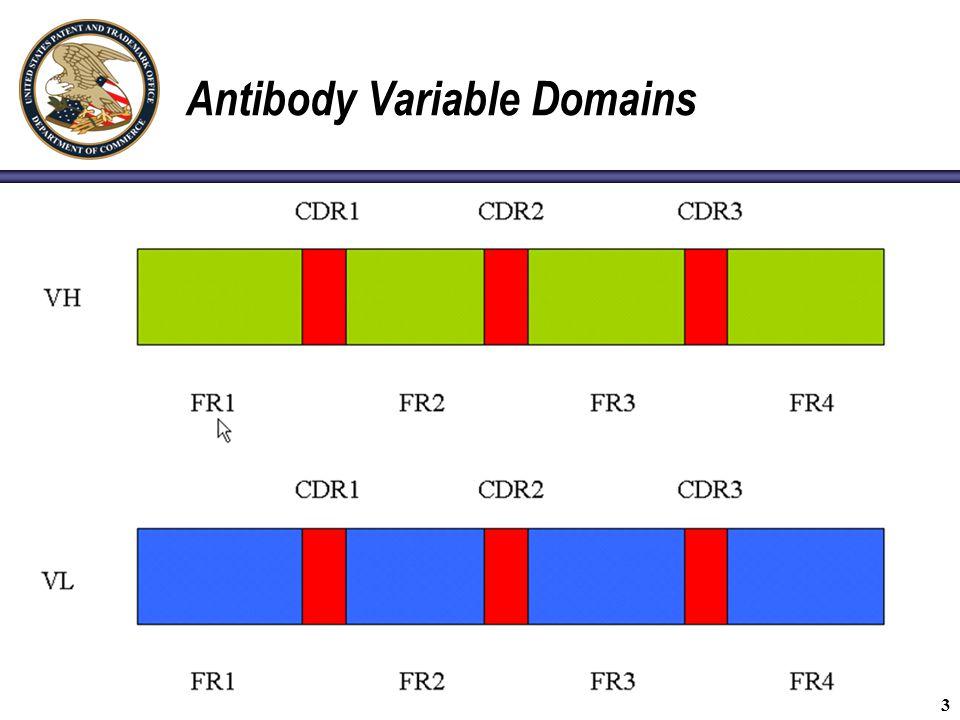 3 Antibody Variable Domains