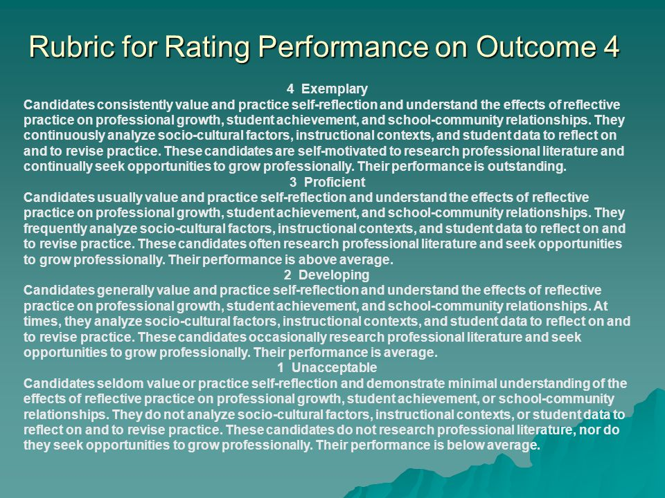 Rubric for Rating Performance on Outcome 4 4 Exemplary Candidates consistently value and practice self-reflection and understand the effects of reflective practice on professional growth, student achievement, and school-community relationships.