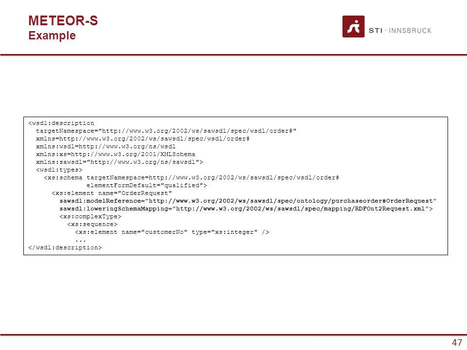 47 METEOR-S Example <wsdl:description targetNamespace=