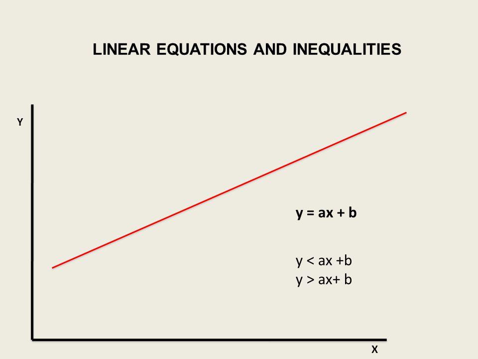 LINEAR EQUATIONS AND INEQUALITIES X Y y = ax + b y < ax +b y > ax+ b