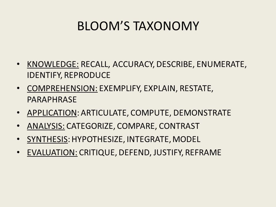 BLOOM'S TAXONOMY KNOWLEDGE: RECALL, ACCURACY, DESCRIBE, ENUMERATE, IDENTIFY, REPRODUCE COMPREHENSION: EXEMPLIFY, EXPLAIN, RESTATE, PARAPHRASE APPLICAT