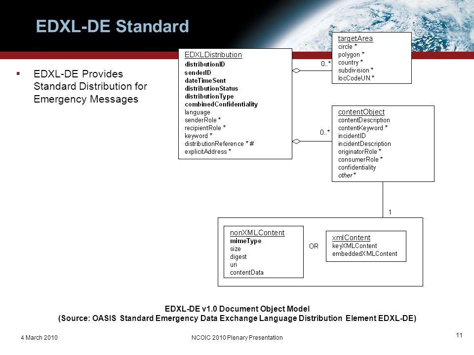 4 March 2010NCOIC 2010 Plenary Presentation 11 EDXL-DE Standard  EDXL-DE Provides Standard Distribution for Emergency Messages EDXL-DE v1.0 Document