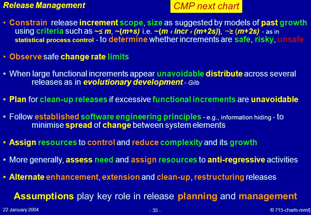 22 January 2004 - 35 - © 715-charts-mml] Observe safe change rate limits Follow established software engineering principles - e.g., information hiding - to minimise spread of change between system elements Release Management Assign resources to control and reduce complexity and its growth Plan for clean-up releases if excessive functional increments are unavoidable Alternate enhancement, extension and clean-up, restructuring releases When large functional increments appear unavoidable distribute across several releases as in evolutionary development - Gilb Constrain release increment scope, size as suggested by models of past growth using criteria such as ~ ≤ m, ~(m+s) i.e.