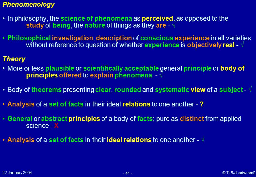 22 January 2004 - 41 - © 715-charts-mml] Phenomenology In philosophy, the science of phenomena as perceived, as opposed to the study of being, the nature of things as they are - √ Philosophical investigation, description of conscious experience in all varieties without reference to question of whether experience is objectively real - √ Theory More or less plausible or scientifically acceptable general principle or body of principles offered to explain phenomena - √ Body of theorems presenting clear, rounded and systematic view of a subject - √ Analysis of a set of facts in their ideal relations to one another - .