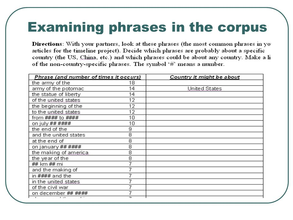 Examining phrases in the corpus