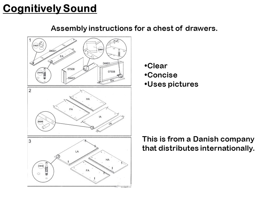 Assembly instructions for a chest of drawers.