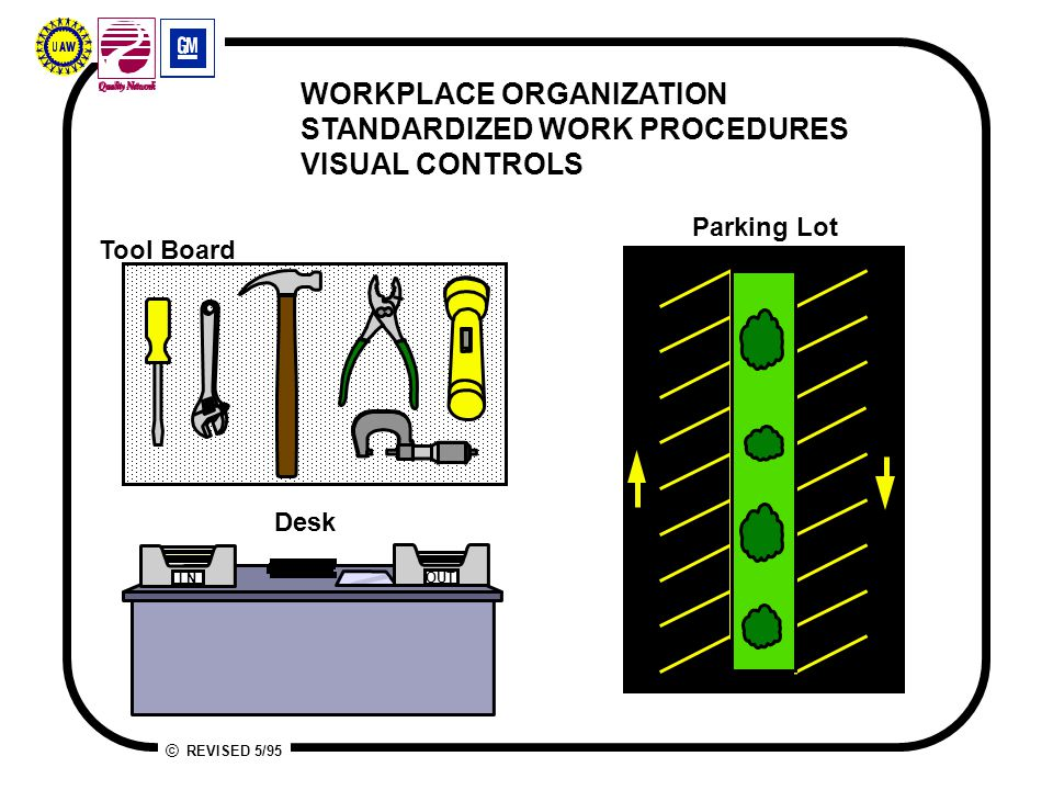 © REVISED 5/95 WORKPLACE ORGANIZATION STANDARDIZED WORK PROCEDURES VISUAL CONTROLS I N OUT Tool Board Desk Parking Lot