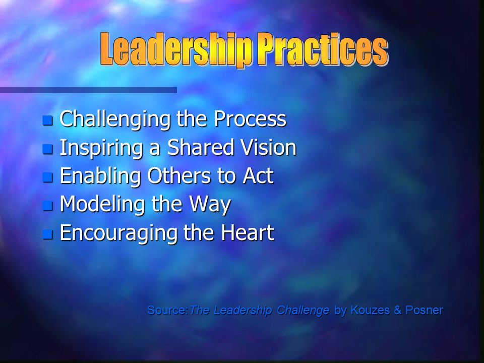 n Challenging the Process n Inspiring a Shared Vision n Enabling Others to Act n Modeling the Way n Encouraging the Heart Source:The Leadership Challenge by Kouzes & Posner