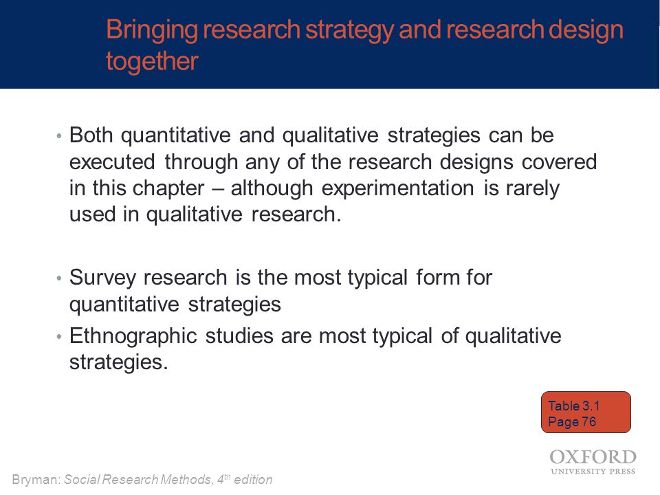 Bryman: Social Research Methods, 4 th edition Both quantitative and qualitative strategies can be executed through any of the research designs covered