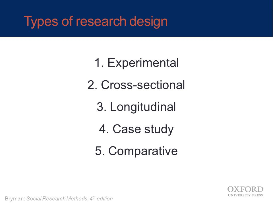 Case study research design methods