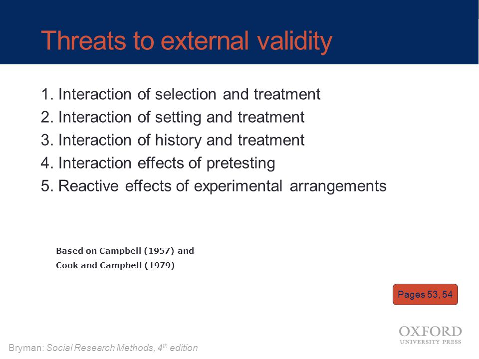 Bryman: Social Research Methods, 4 th edition Threats to external validity 1. Interaction of selection and treatment 2. Interaction of setting and tre