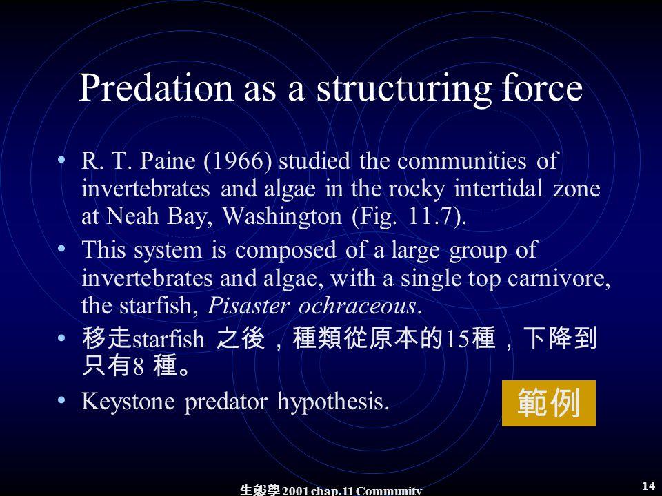 生態學 2001 chap.11 Community structure 13 圖 11B-1.