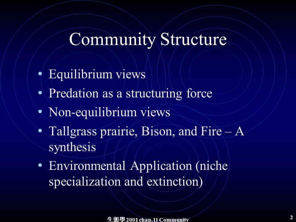 Chap.11 Community Structure 鄭先祐 生態主張者 Ayo 工作室