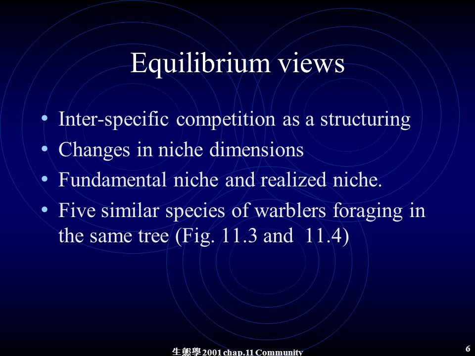 生態學 2001 chap.11 Community structure 5 Fig.