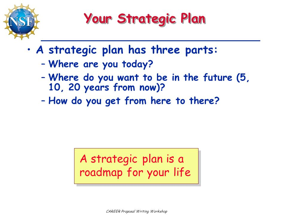 CAREER Proposal Writing Workshop Your Strategic Plan A strategic plan has three parts: –Where are you today? –Where do you want to be in the future (5