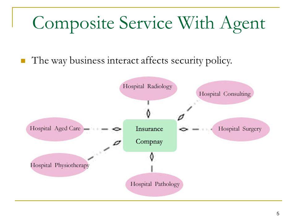 Authorization Model Insurance and hospital's Authorization Models Hospital Insurance 6