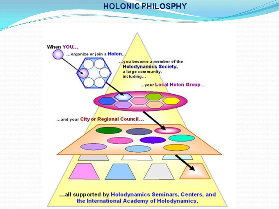 HOLONIC PHILOSPHY