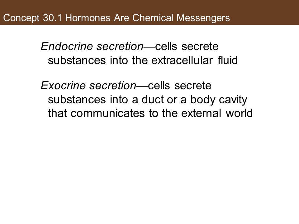 Concept 30.1 Hormones Are Chemical Messengers Endocrine secretion—cells secrete substances into the extracellular fluid Exocrine secretion—cells secre