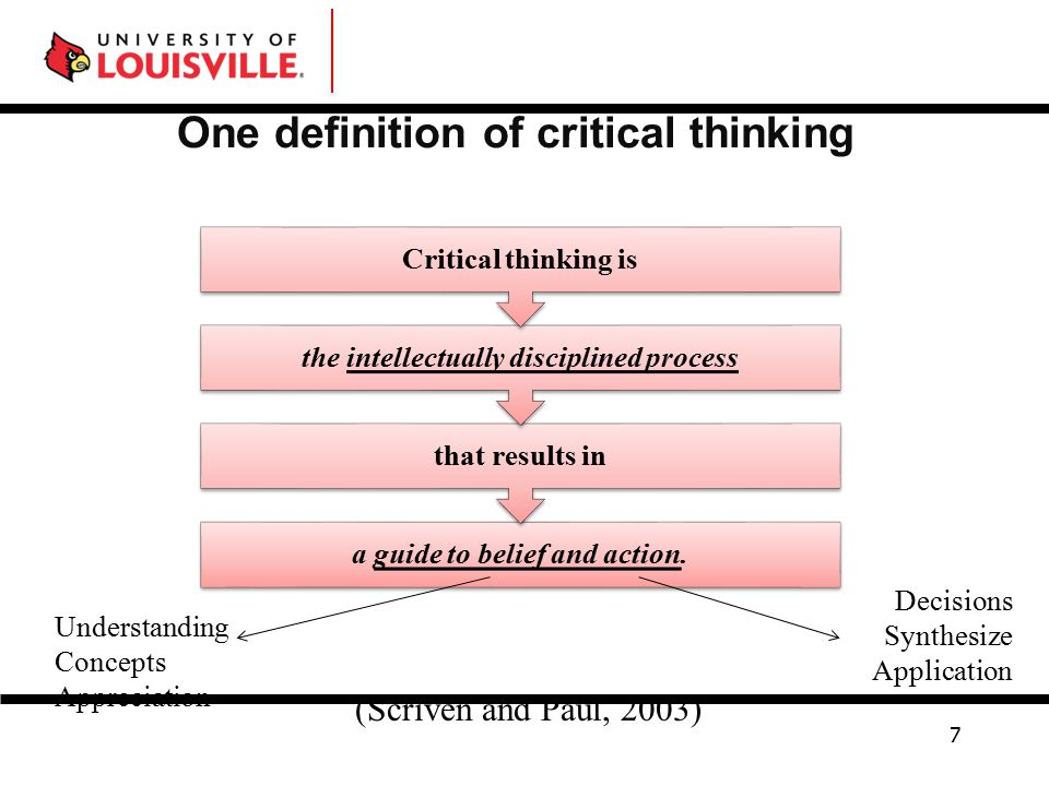 Ideas to Action: The Basics  Ideas to Action (i2a): Using Critical Thinking to Foster Student Learning and Community Engagement is our Quality Enhancement Plan (QEP).