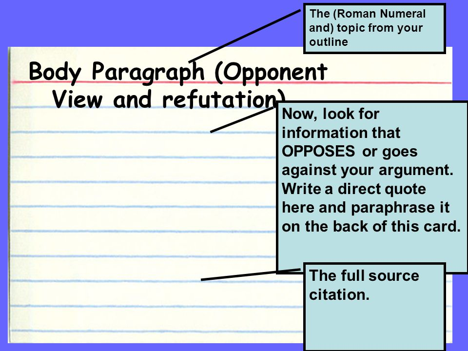Body Paragraph (Opponent View and refutation) The (Roman Numeral and) topic from your outline Now, look for information that OPPOSES or goes against your argument.