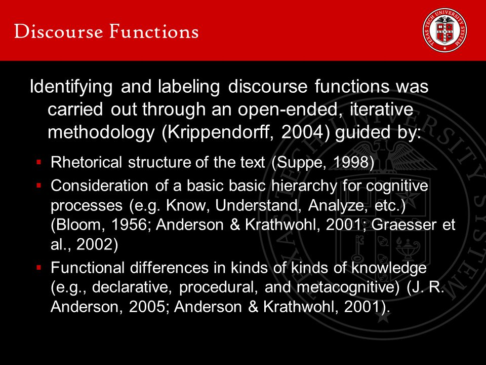 Discourse Functions Identifying and labeling discourse functions was carried out through an open-ended, iterative methodology (Krippendorff, 2004) guided by:  Rhetorical structure of the text (Suppe, 1998)  Consideration of a basic basic hierarchy for cognitive processes (e.g.