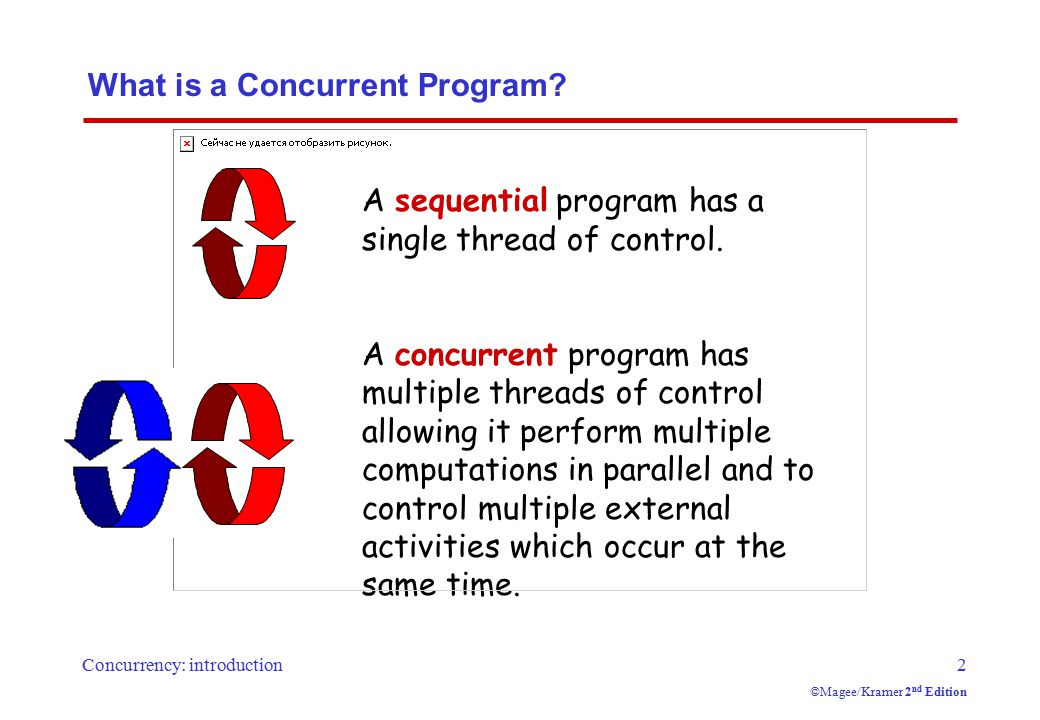 Concurrency: introduction2 ©Magee/Kramer 2 nd Edition What is a Concurrent Program? A sequential program has a single thread of control. A concurrent