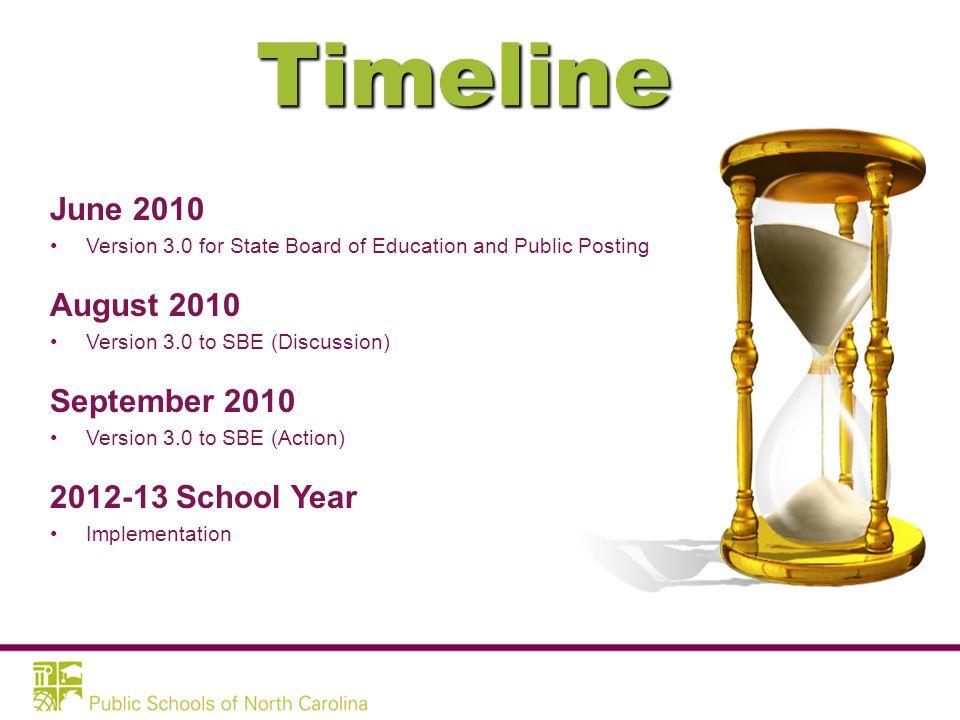 TIMELINE: Arts Education Essential Standards