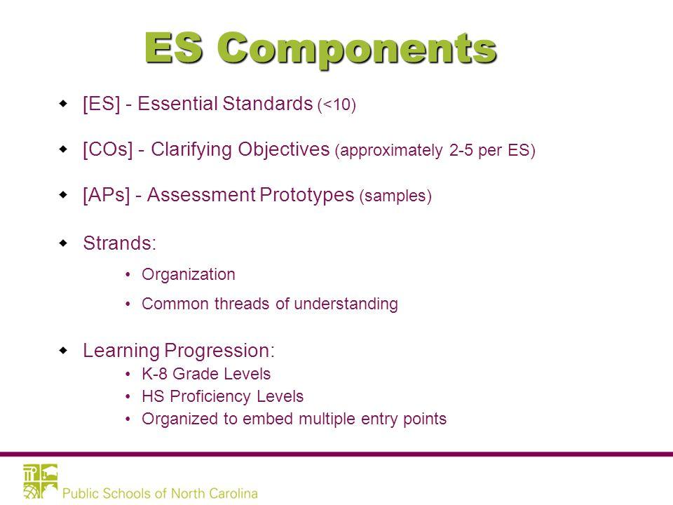 ORGANIZATION: Arts Education Essential Standards