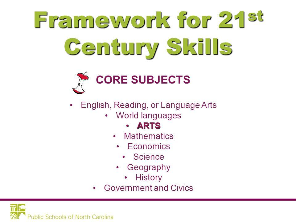 ALIGNMENT: 21 st Century Skills Framework