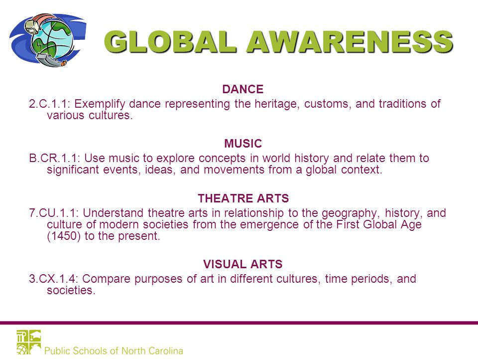 DANCE 7.C.1.2: Exemplify connections between dance and concepts in other curricular areas.