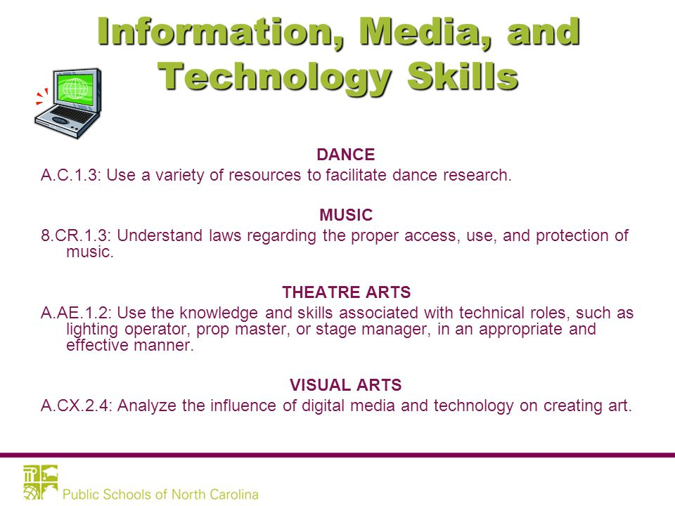 Learning and Innovation Skills DANCE 4.CP.1.4: Understand how different strategies for problem solving in dance generate different outcomes.