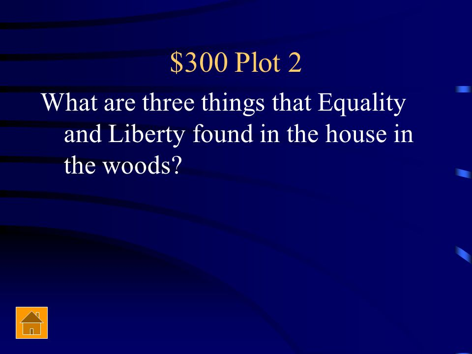$200 Plot 2 What is speaking the Unspeakable Word