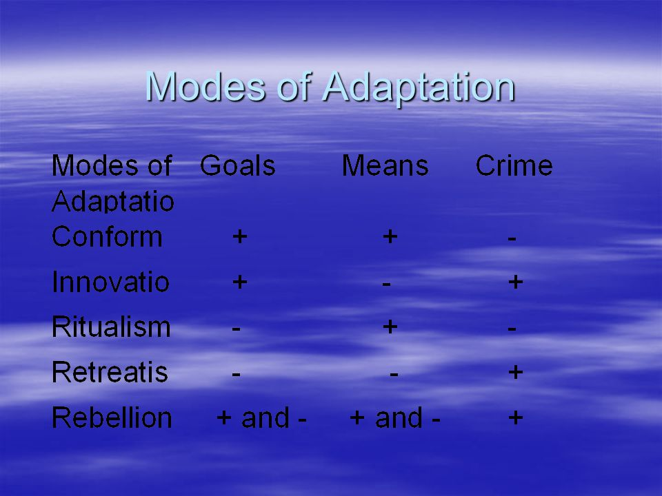 Modes of Adaptation