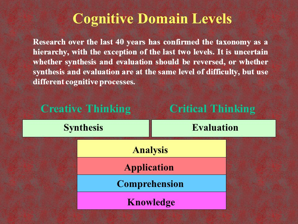 Knowledge Comprehension Application Analysis SynthesisEvaluation Creative ThinkingCritical Thinking Research over the last 40 years has confirmed the