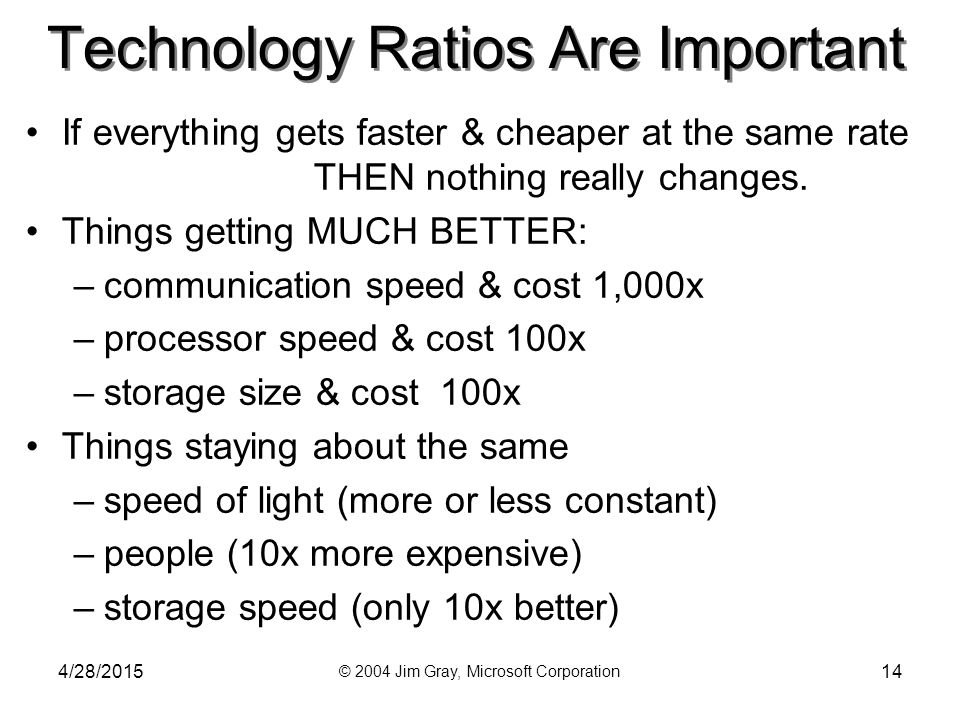 4/28/201514 © 2004 Jim Gray, Microsoft Corporation Technology Ratios Are Important If everything gets faster & cheaper at the same rate THEN nothing really changes.