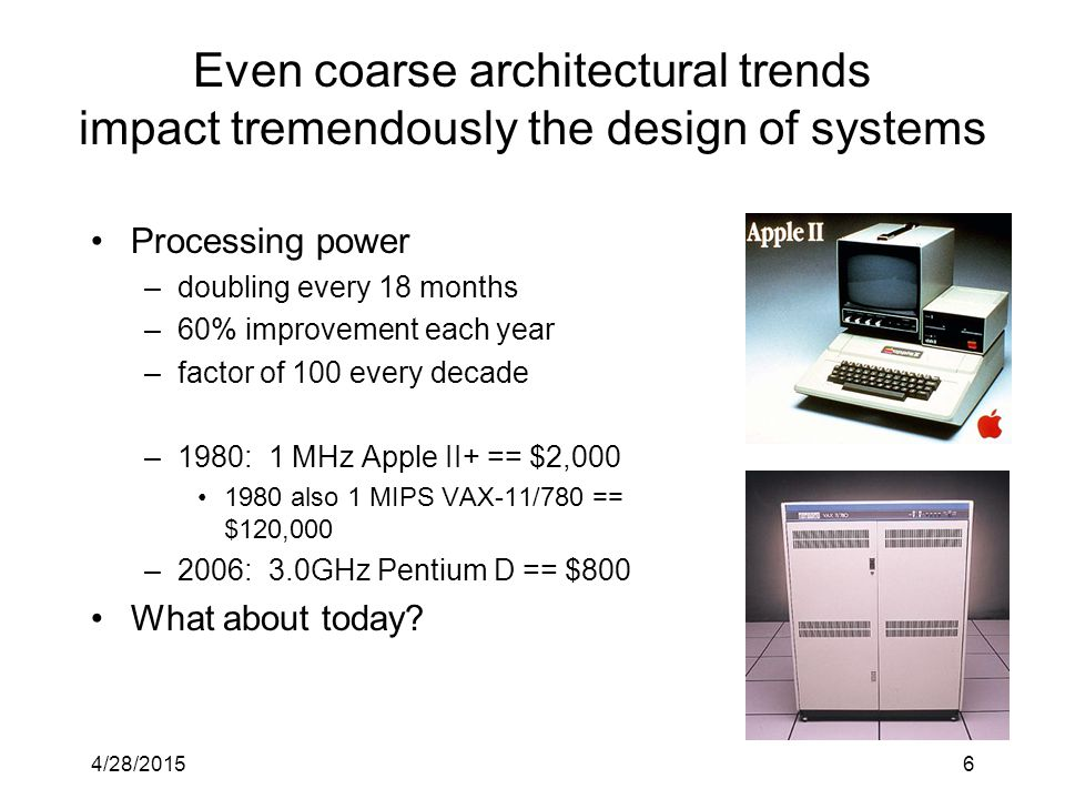 4/28/20156 Processing power –doubling every 18 months –60% improvement each year –factor of 100 every decade –1980: 1 MHz Apple II+ == $2,000 1980 also 1 MIPS VAX-11/780 == $120,000 –2006: 3.0GHz Pentium D == $800 What about today.