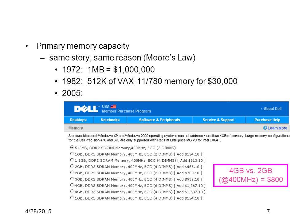 4/28/20157 Primary memory capacity –same story, same reason (Moore's Law) 1972: 1MB = $1,000,000 1982: 512K of VAX-11/780 memory for $30,000 2005: 4GB vs.