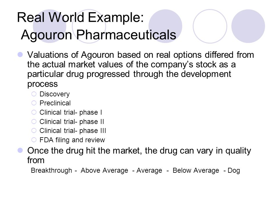 Real World Example: Agouron Pharmaceuticals Valuations of Agouron based on real options differed from the actual market values of the company's stock as a particular drug progressed through the development process  Discovery  Preclinical  Clinical trial- phase I  Clinical trial- phase II  Clinical trial- phase III  FDA filing and review Once the drug hit the market, the drug can vary in quality from Breakthrough - Above Average - Average - Below Average - Dog