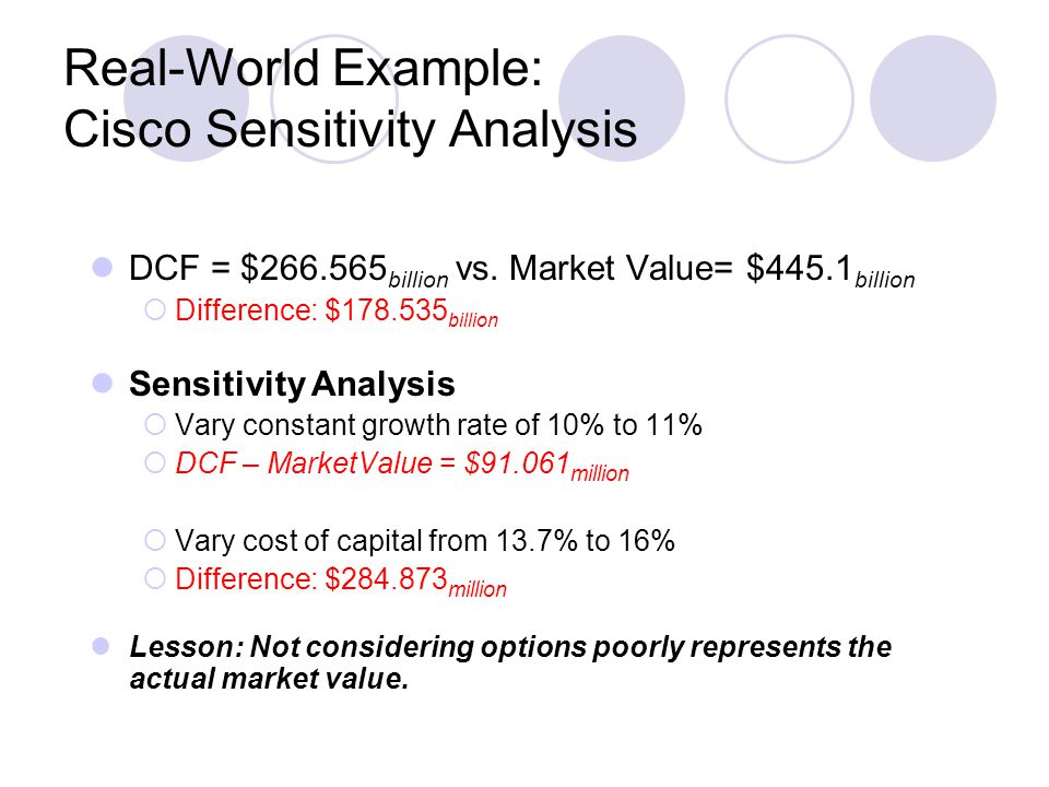 Real-World Example: Cisco Sensitivity Analysis DCF = $266.565 billion vs.